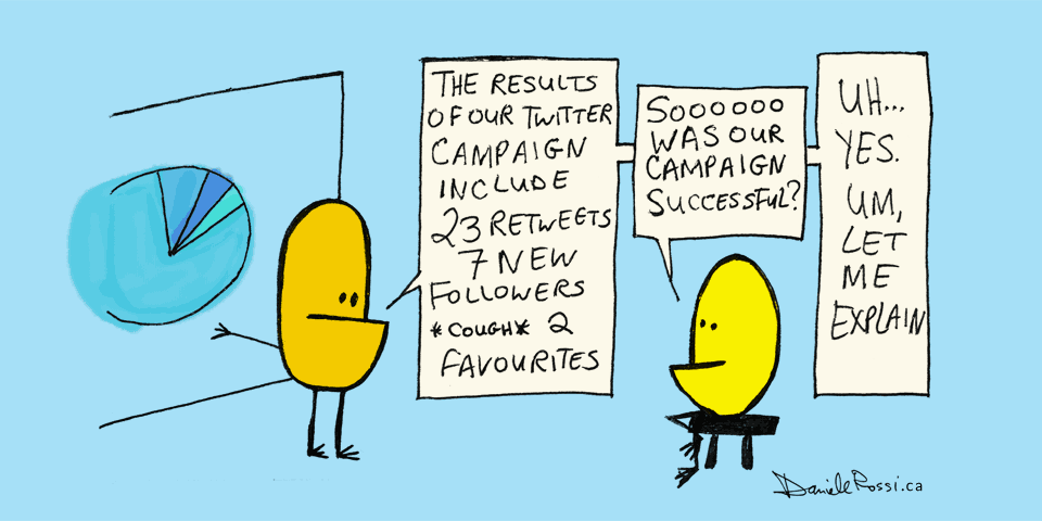 "A cartoon of an orange alien saying to a yellow alien ""The results of our twitter campaign include 23 retweets, 7 new followers, and 2 favourites"". The yellow alien asks ""So was our campaign successful"" to which the orange replies ""uh, yes. Um, let me explain""."
